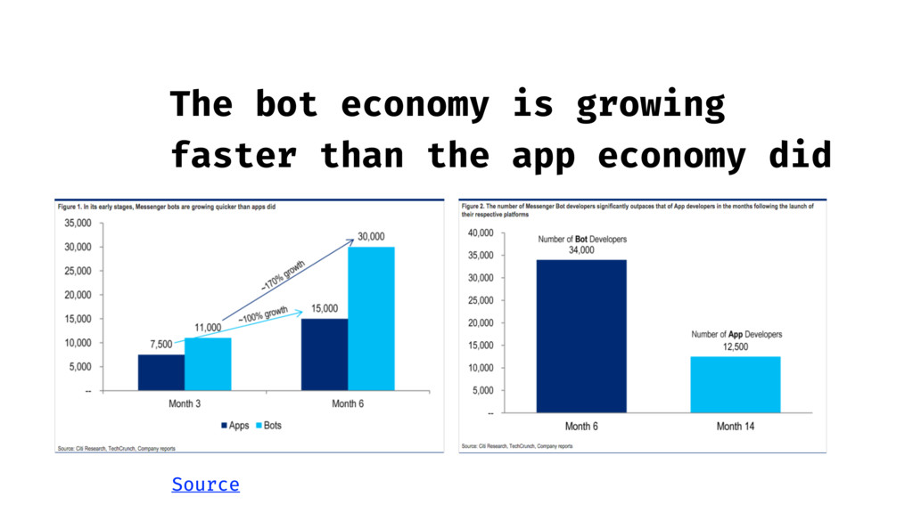 The bot economy is growing faster than the app ...
