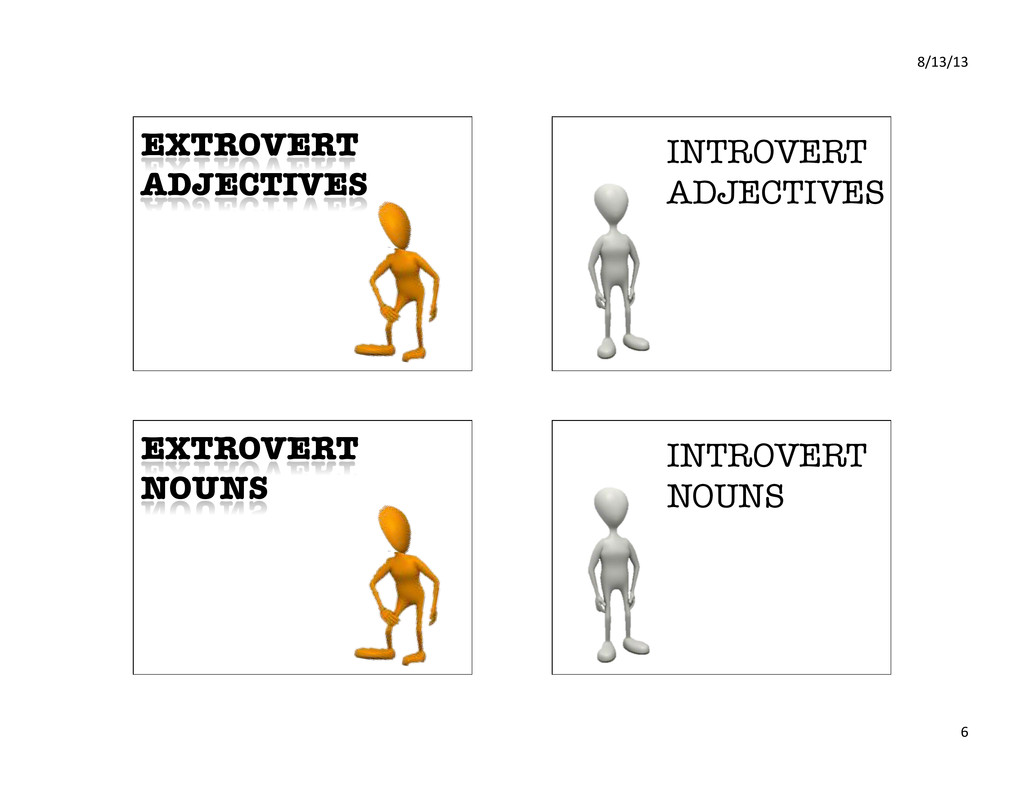 8/13/13% 6% EXTROVERT ADJECTIVES INTROVERT A...
