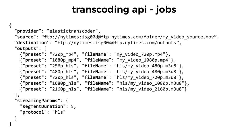 "transcoding api - jobs {    ""provider""..."