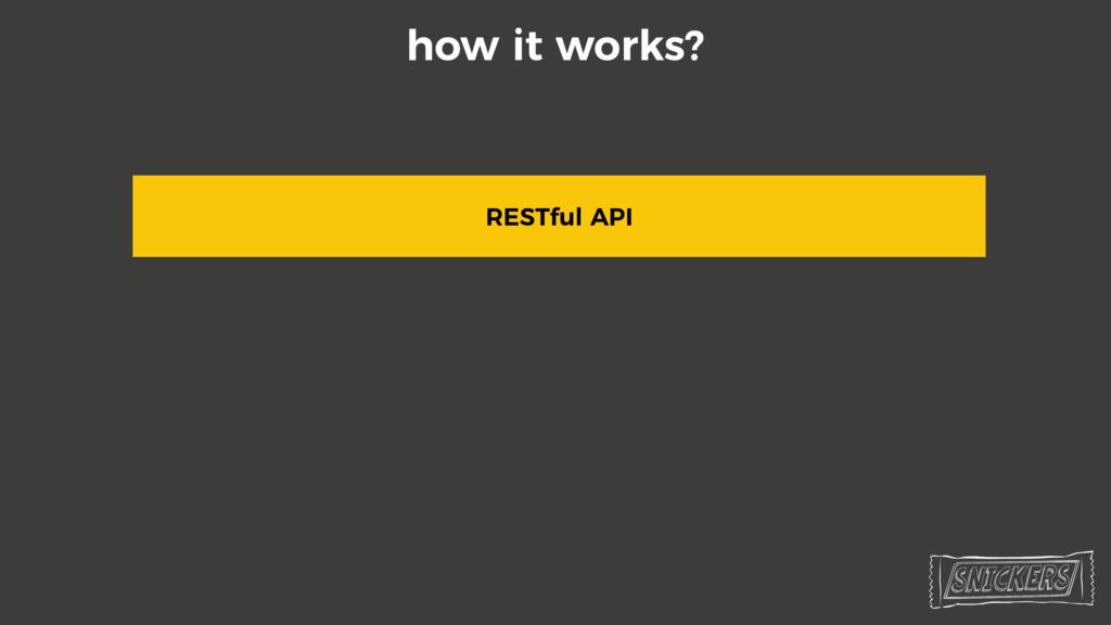 RESTful API how it works?