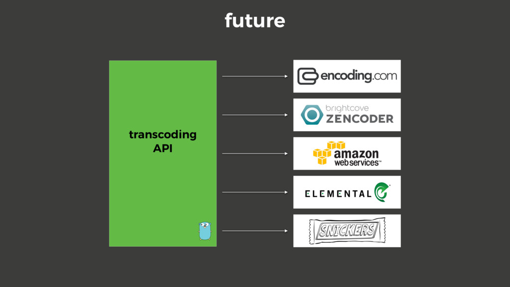 future transcoding API