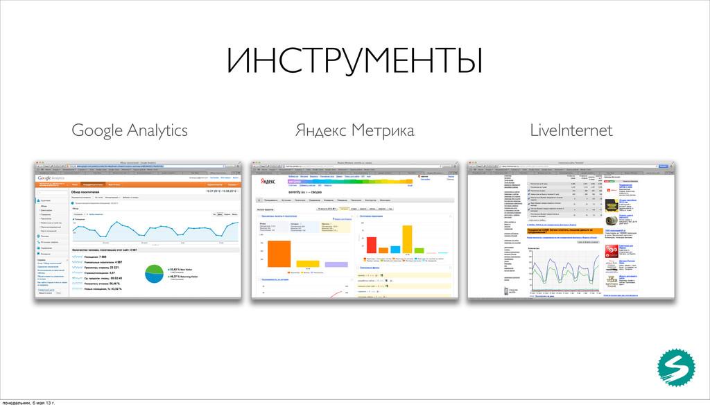 Google Analytics Яндекс Метрика LiveInternet ИН...
