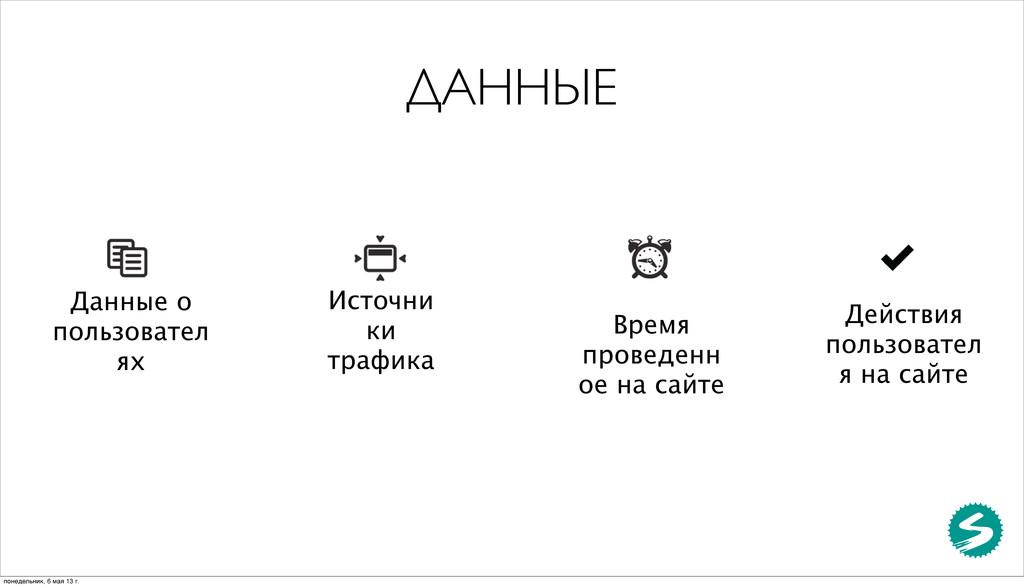 ДАННЫЕ Данные о пользовател ях Источни ки трафи...
