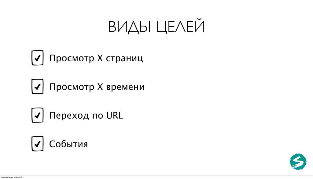 ВИДЫ ЦЕЛЕЙ Просмотр X страниц Просмотр X времен...