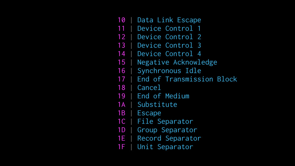 10 | Data Link Escape 11 | Device Control 1 12 ...