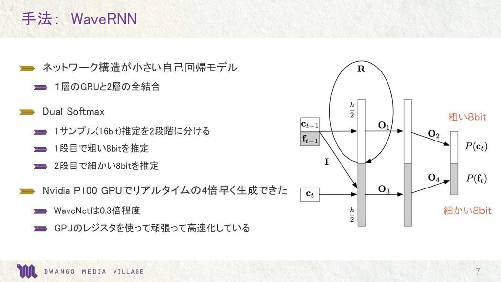 手法: WaveRNN  ネットワーク構造が小さい自己回帰モデル  1層のGRUと2層の全...