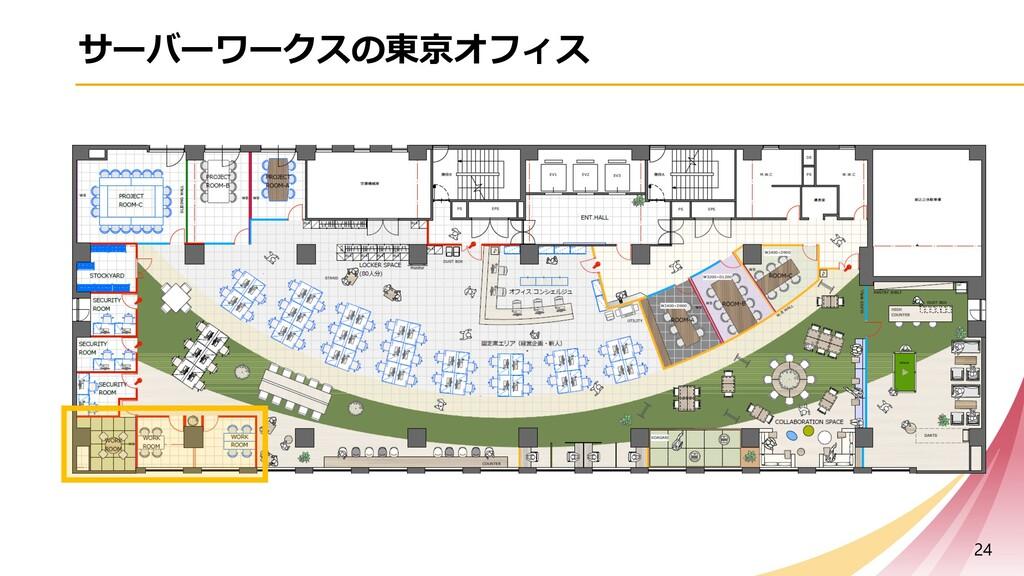 サーバーワークスの東京オフィス 24