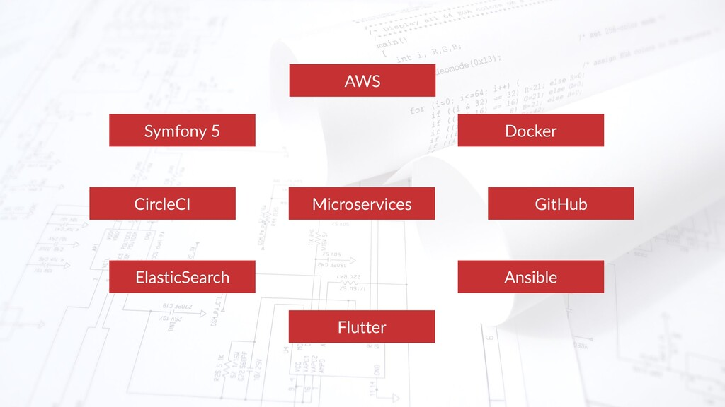 Microservices AWS GitHub Flutter CircleCI Elast...