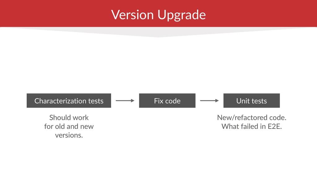 Version Upgrade Characterization tests Fix code...