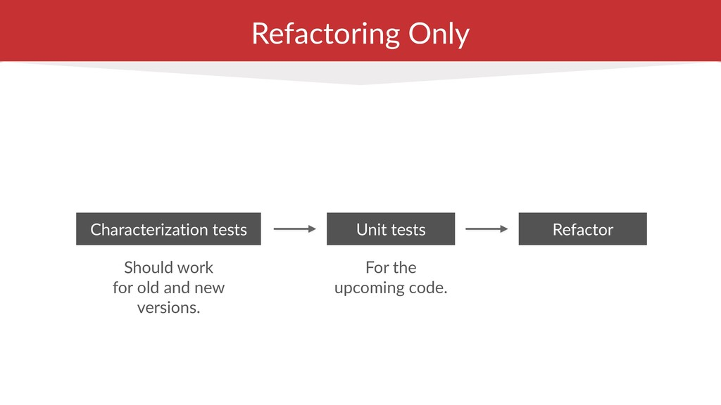 Refactoring Only For the  upcoming code. Chara...