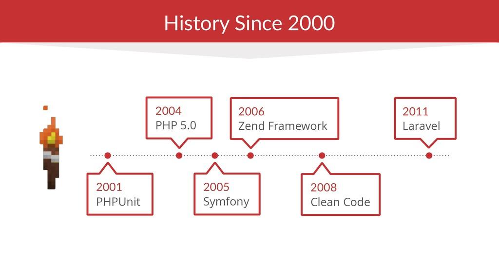 History Since 2000 2004 PHP 5.0 2005 Symfony 20...