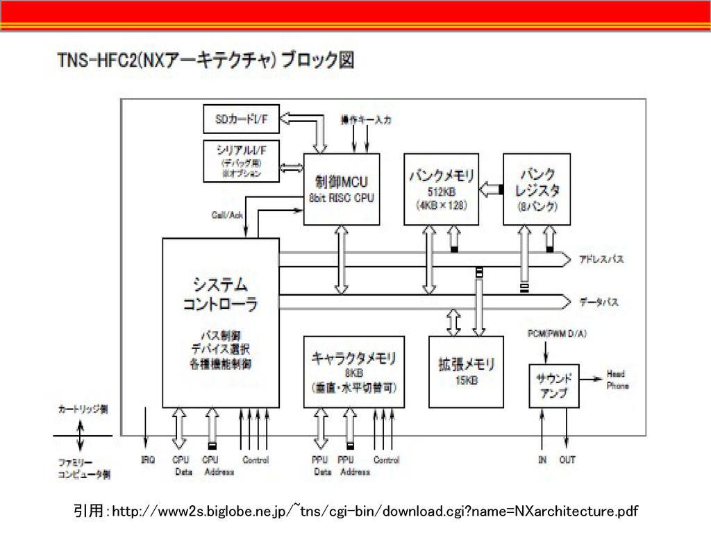 NXアーキテクチャ ブロック図 引用:http://www2s.biglobe.ne.jp/~...