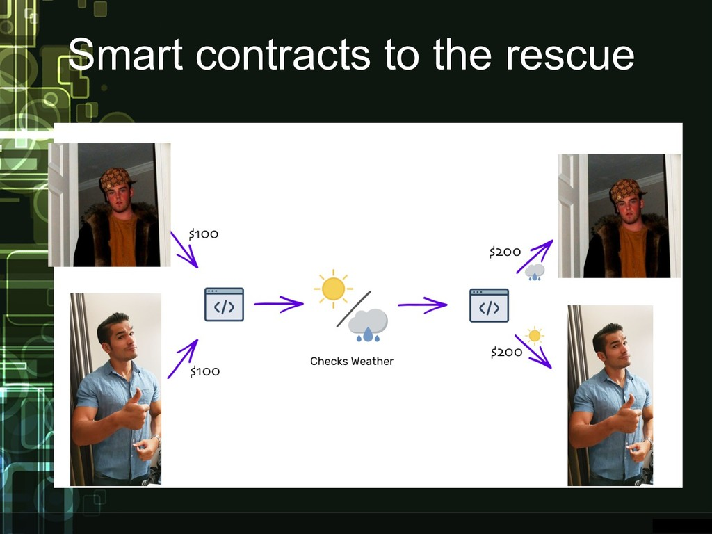 Smart contracts to the rescue