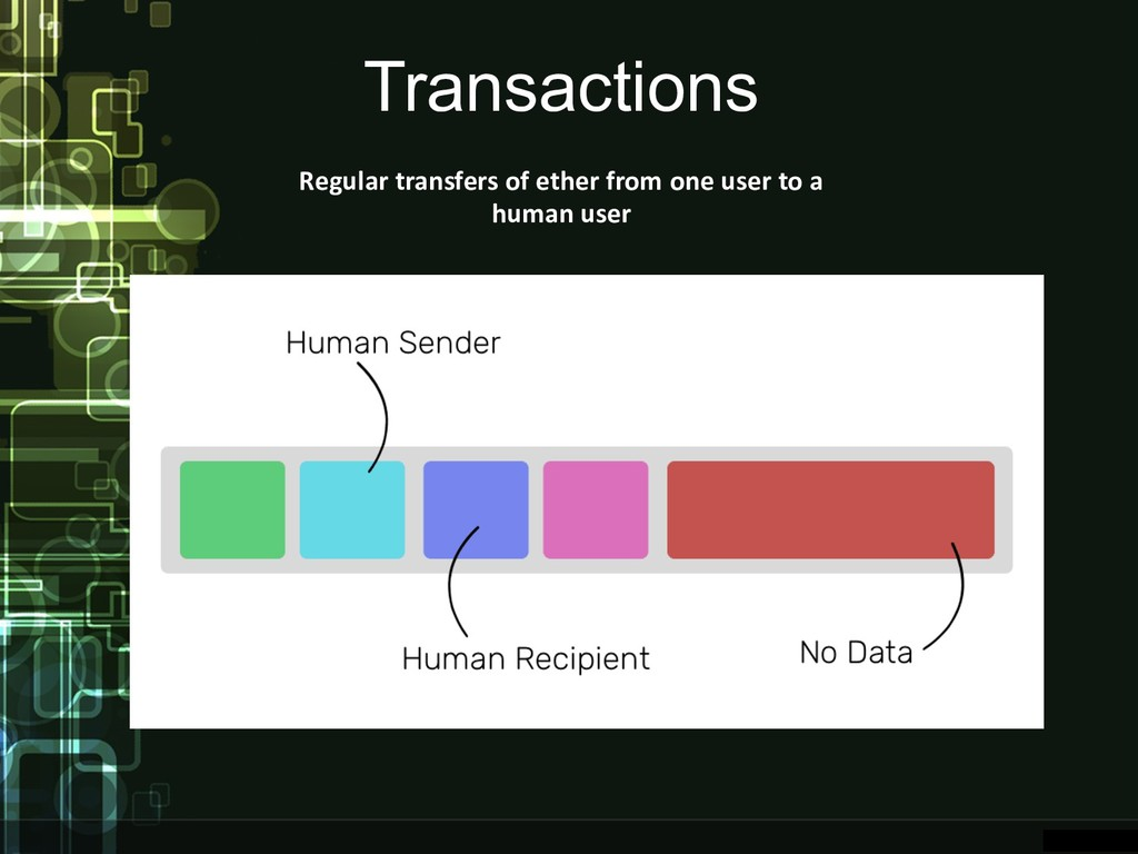 Transactions Regular transfers of ether from on...