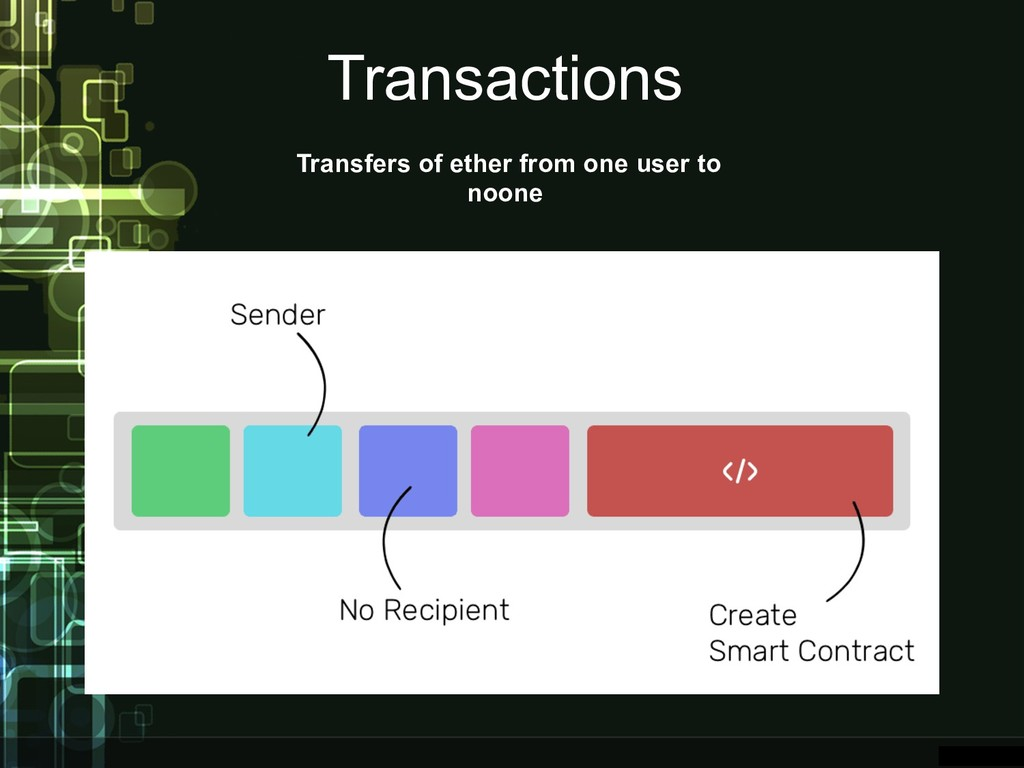 Transactions Transfers of ether from one user t...