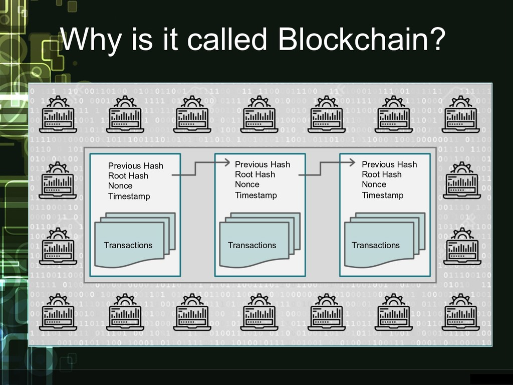 Why is it called Blockchain? Transactions Trans...