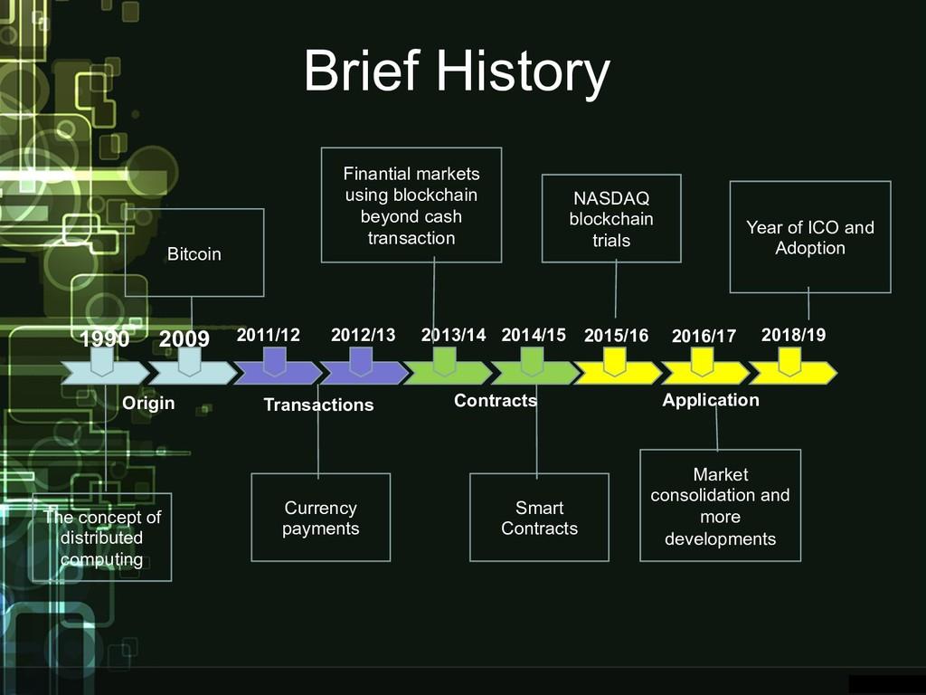 Brief History 1990 2009 2011/12 2012/13 The con...
