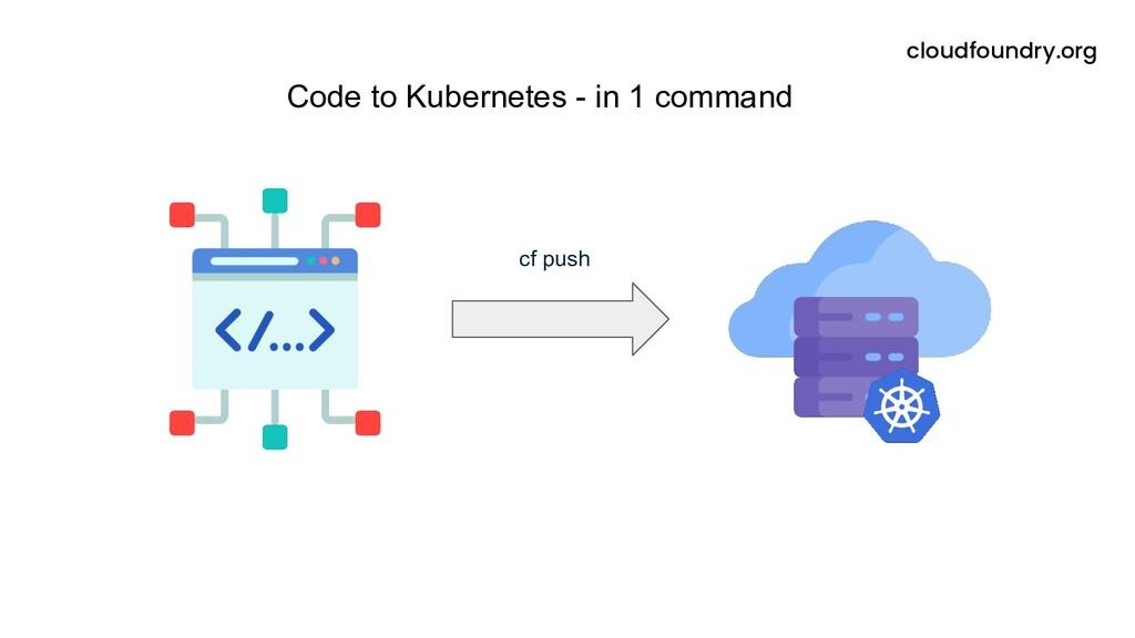 cloudfoundry.org cf push Code to Kubernetes - i...