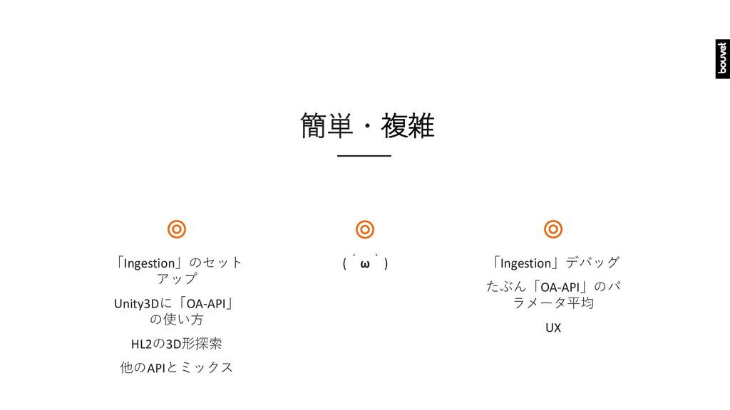 「Ingestion」のセット アップ Unity3Dに「OA-API」 の使い方 HL2の3...