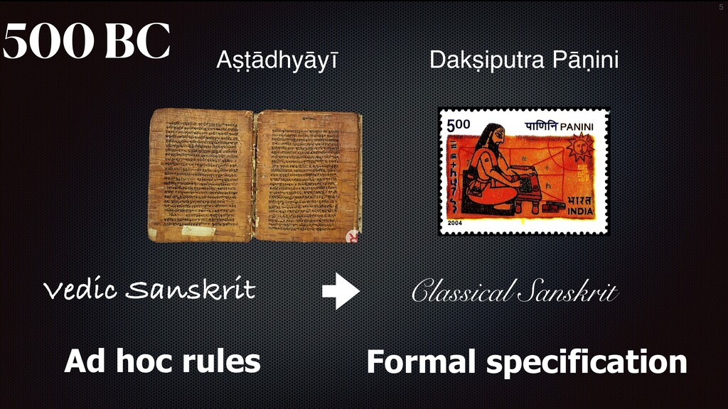 5 500 BC Aṣṭādhyāyī Dakṣiputra Pāṇini Ad hoc ru...