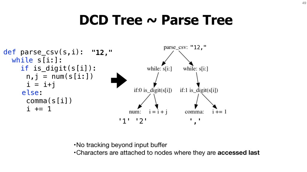 49 def parse_csv(s,i): while s[i:]: if is_digit...