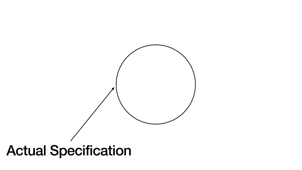 Actual Specification