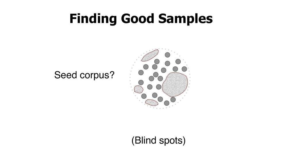 Finding Good Samples Seed corpus? (Blind spots)