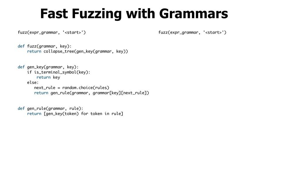 Fast Fuzzing with Grammars fuzz(expr_grammar, '...