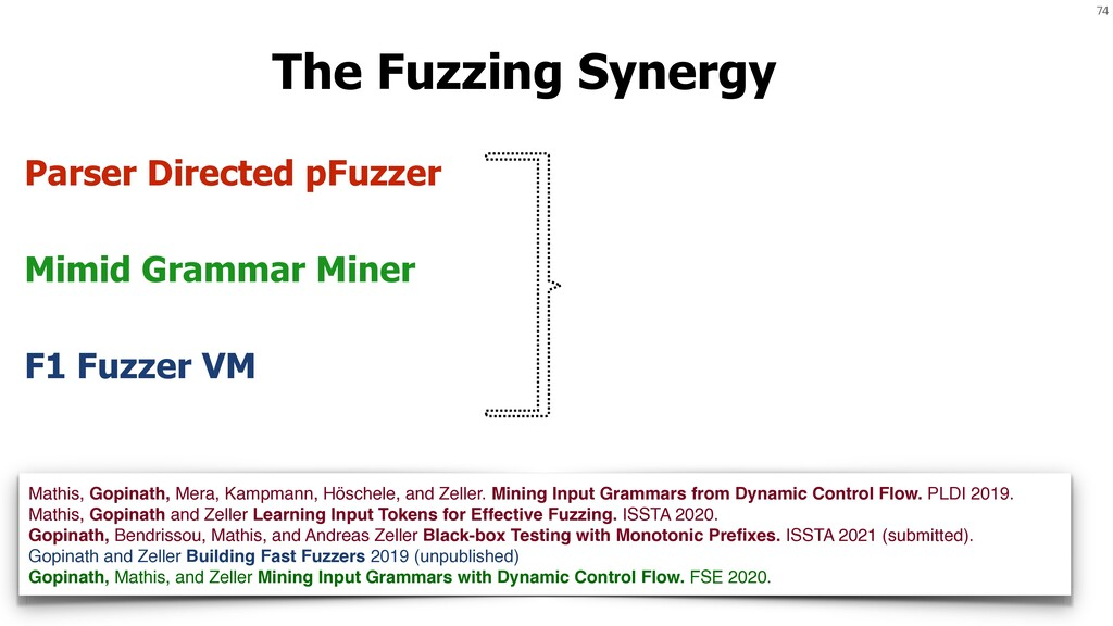 74 The Fuzzing Synergy Mimid Grammar Miner Pars...