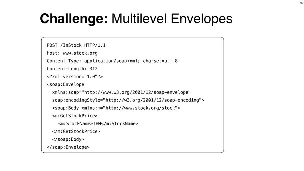 76 Challenge: Multilevel Envelopes POST /InStoc...