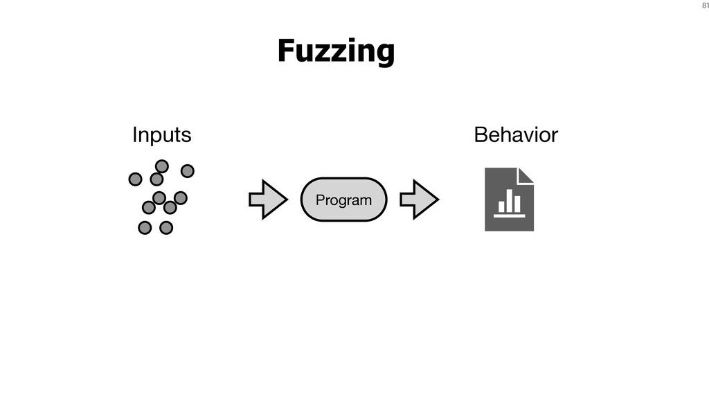 81 Fuzzing Inputs Program Behavior