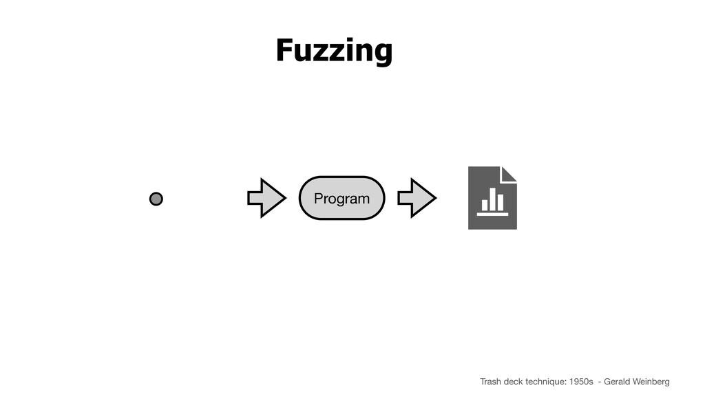 Fuzzing Program Trash deck technique: 1950s - G...