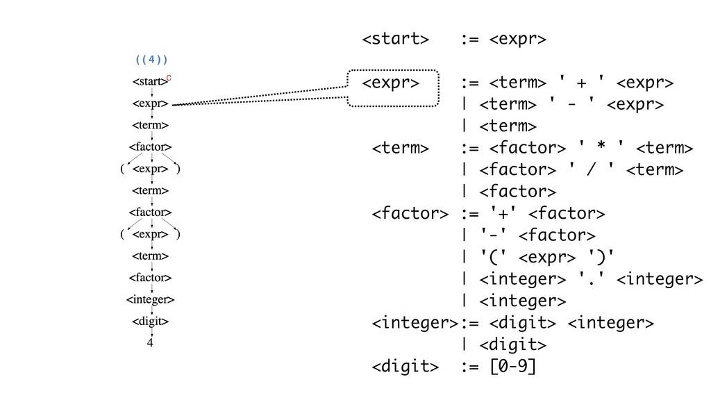 ( ( 4 ) ) <start> := <expr> <expr> := <term> ' ...