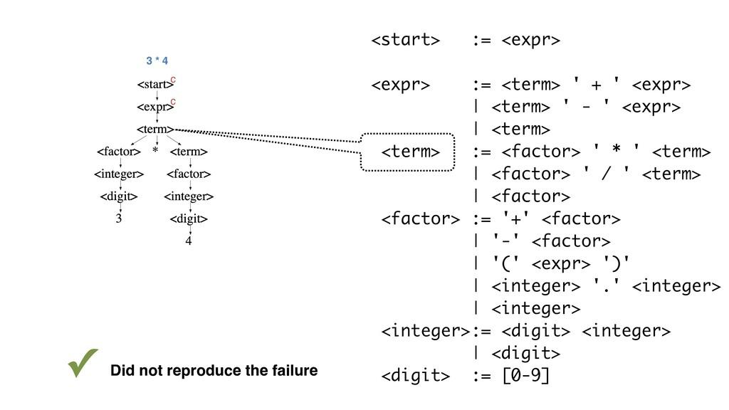 3 * 4 <start> := <expr> <expr> := <term> ' + ' ...