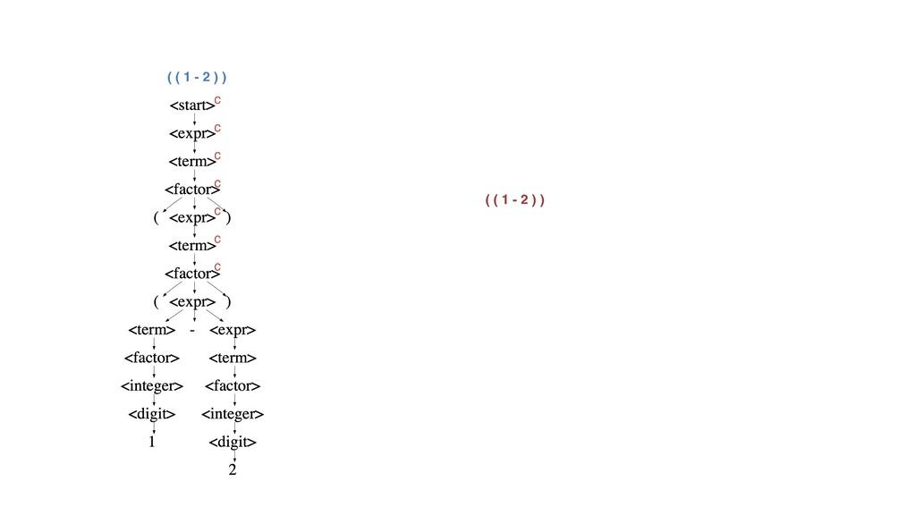 ( ( 1 - 2 ) ) c c c c c c c ( ( 1 - 2 ) )