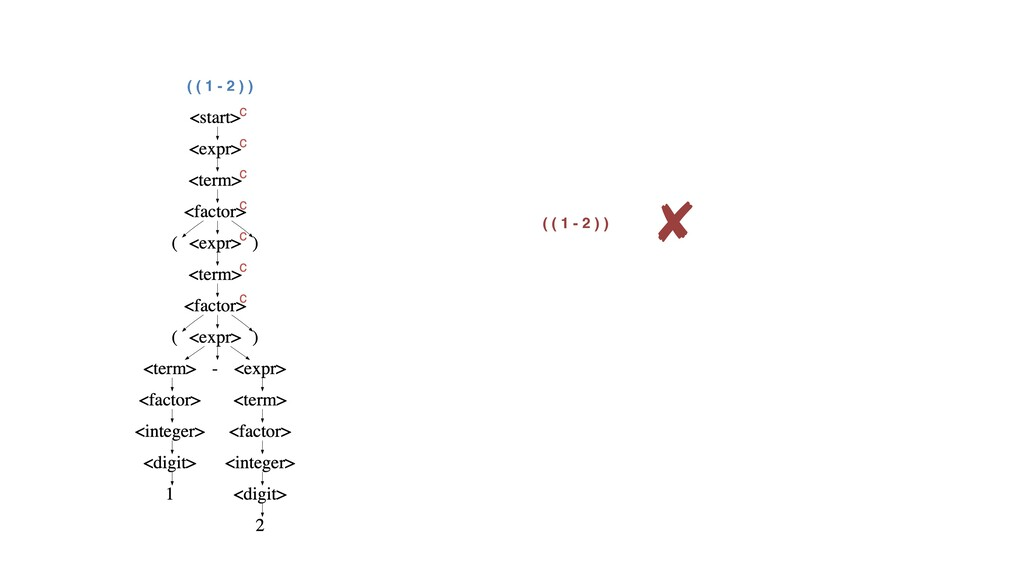 ( ( 1 - 2 ) ) c c c c c c c ✘ ( ( 1 - 2 ) )