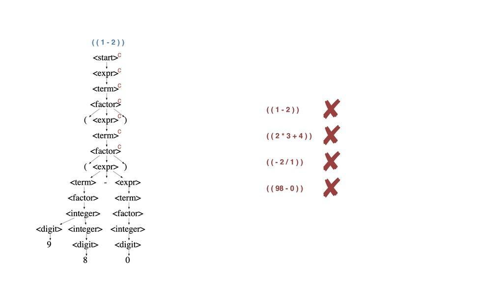 ( ( 1 - 2 ) ) c c c c c c c ✘ ( ( 1 - 2 ) ) ✘ (...