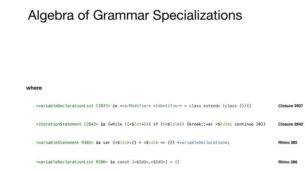 <variableDeclarationList C2937> is <varModifier...
