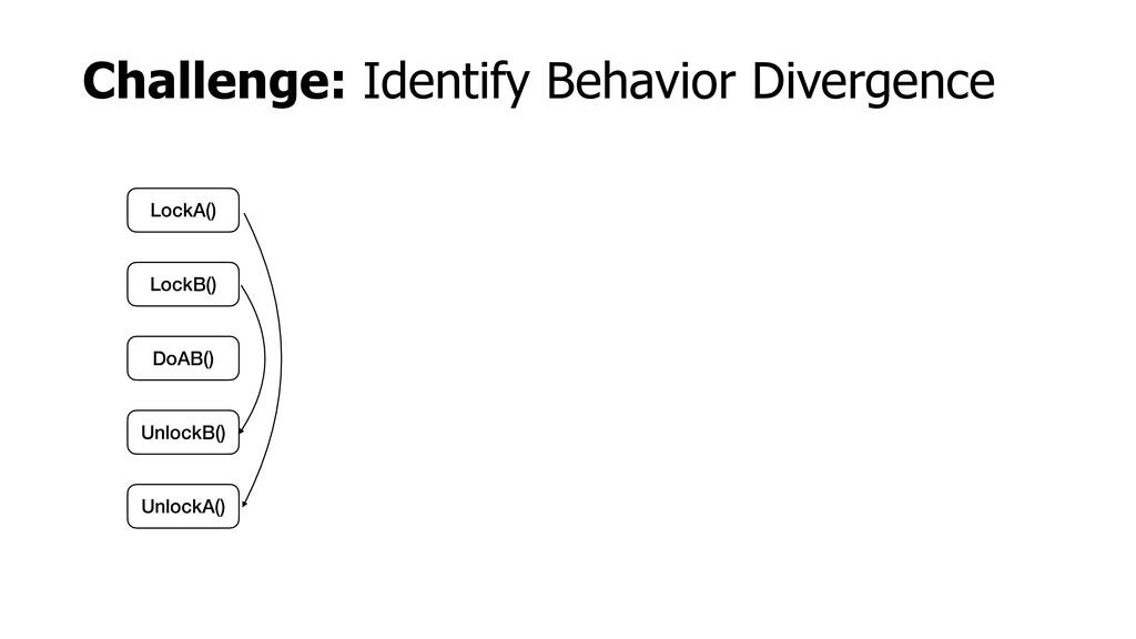 Challenge: Identify Behavior Divergence LockB()...
