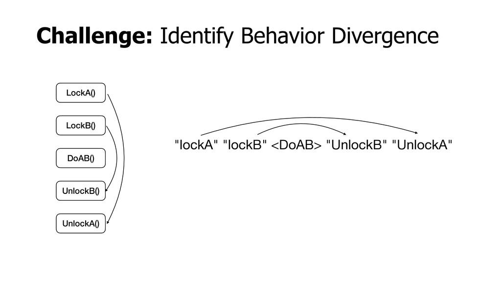 LockB() LockA() DoAB() UnlockB() UnlockA() Chal...