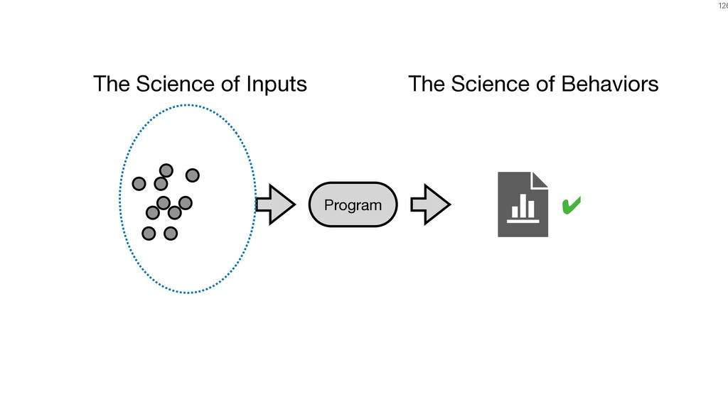 126 The Science of Inputs Program The Science o...