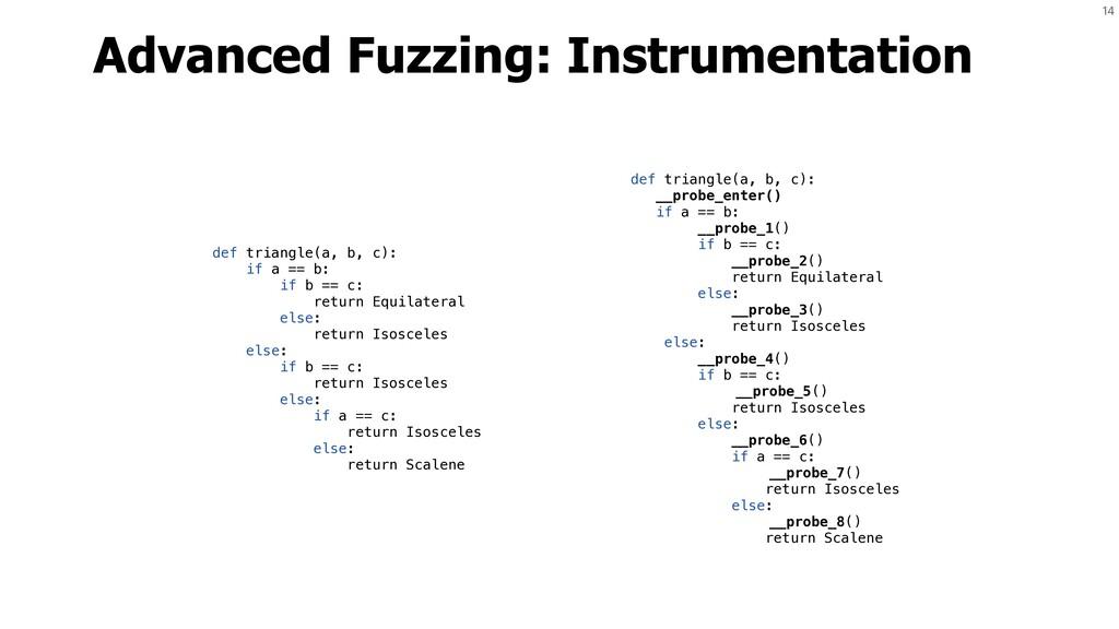 14 Advanced Fuzzing: Instrumentation def triang...