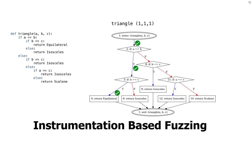 15 Instrumentation Based Fuzzing def triangle(a...
