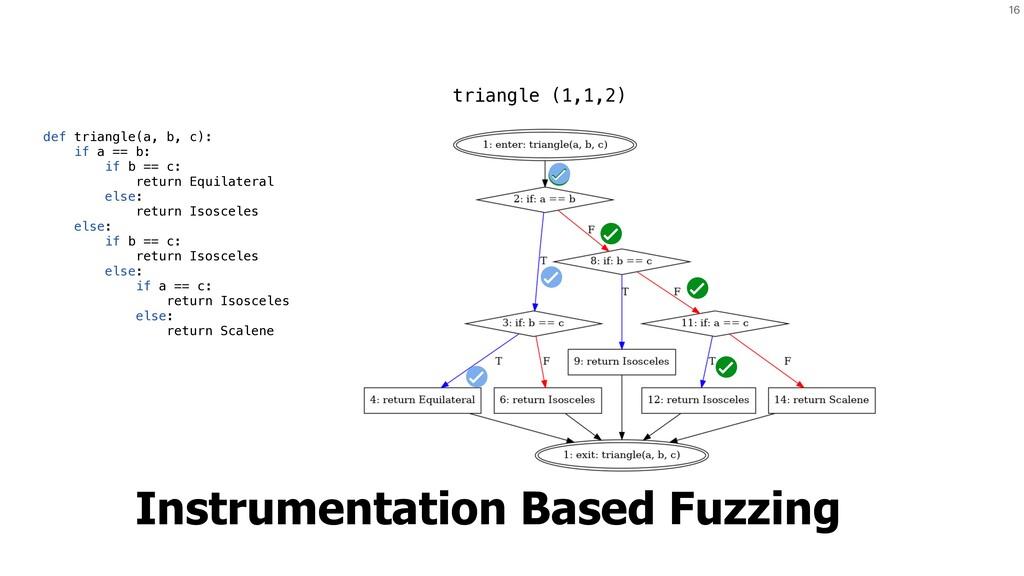 16 Instrumentation Based Fuzzing def triangle(a...