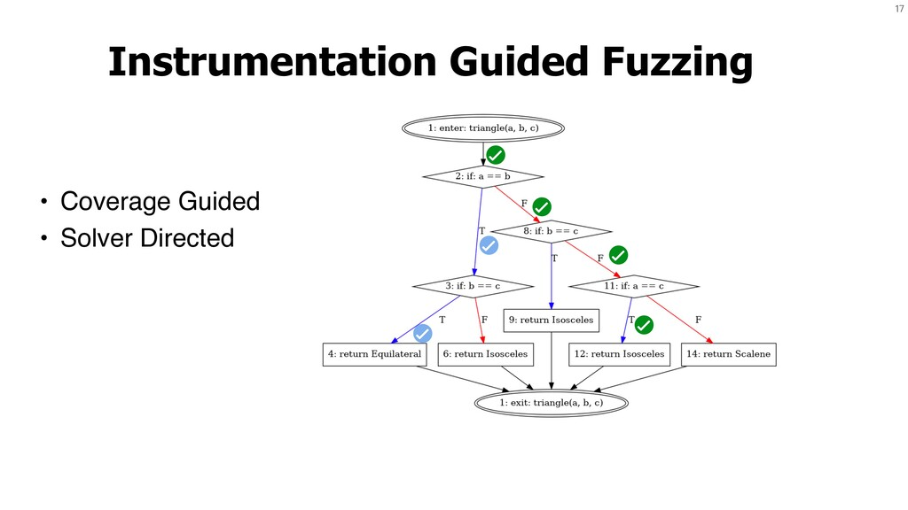 17 Instrumentation Guided Fuzzing • Coverage Gu...