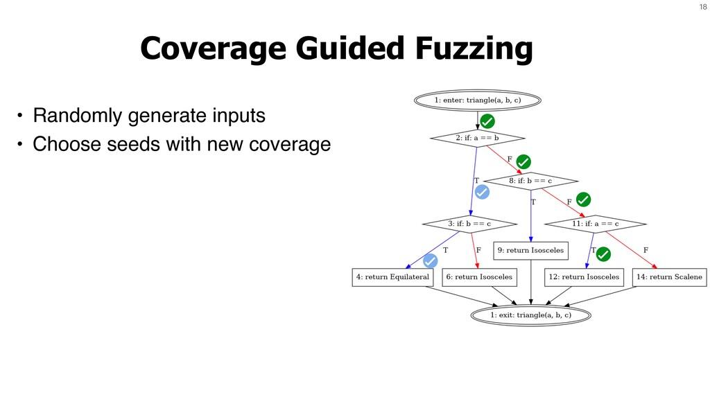 18 Coverage Guided Fuzzing • Randomly generate ...