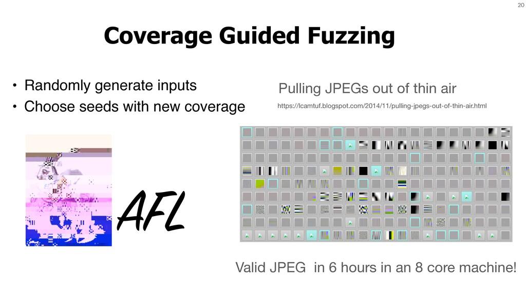 20 Coverage Guided Fuzzing • Randomly generate ...