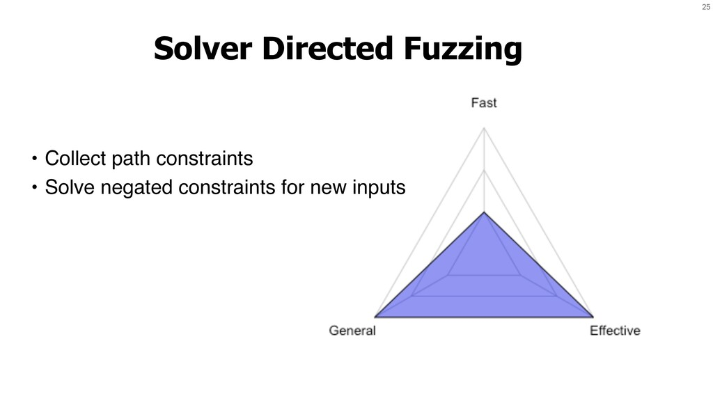 25 Solver Directed Fuzzing • Collect path const...
