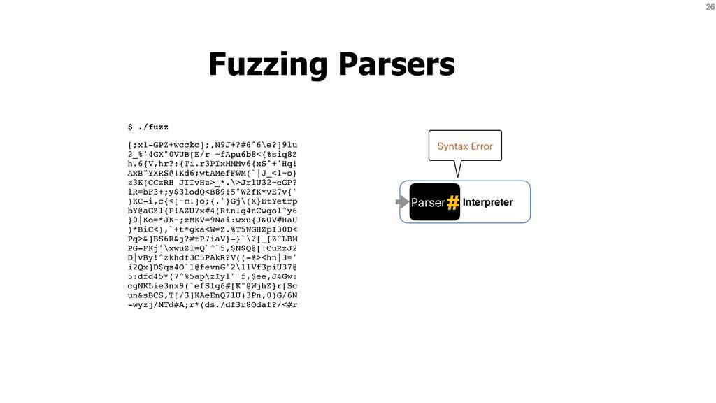 26 Fuzzing Parsers $ ./fuzz [;x1-GPZ+wcckc];,N9...