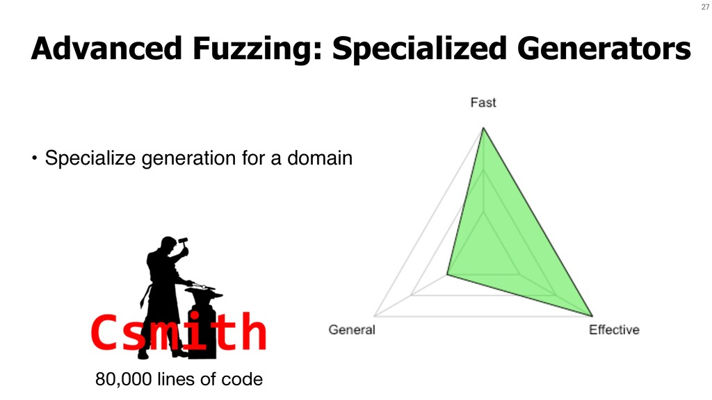 27 Advanced Fuzzing: Specialized Generators • S...